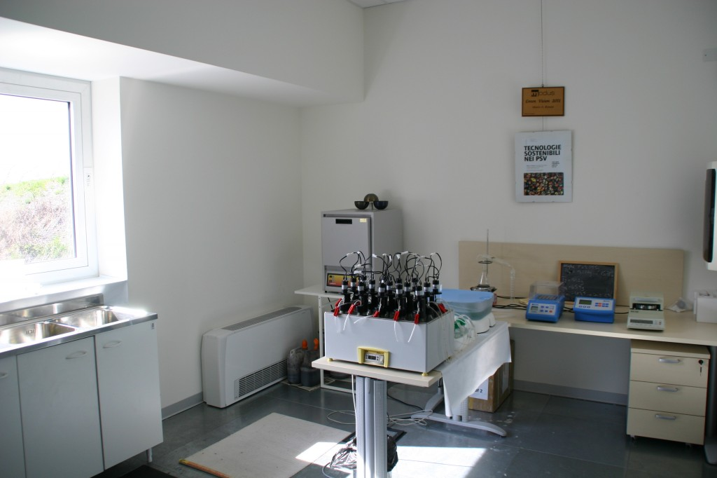 biogas laboratory support